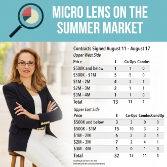 Micro Lens on the Summer Market – 7th Edition