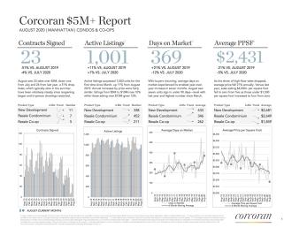 August 2020 Manhattan $5M+ Report