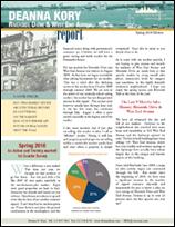 Spring-2012-RSD-WEA-Report